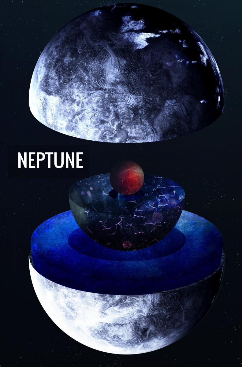 Illustration of Neptune's interior purchased from Shutterstock