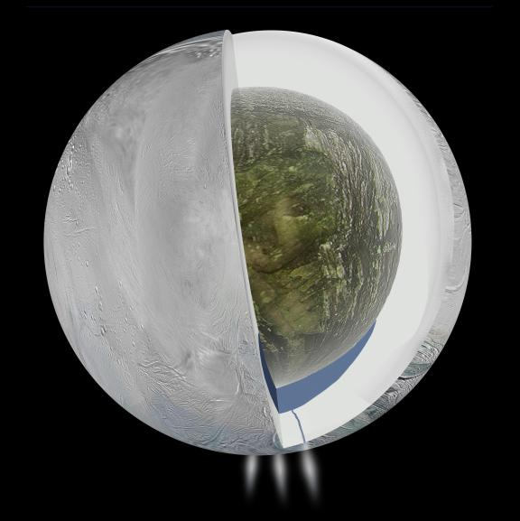 Caption: A diagram illustrating the possible interior of Saturn's moon Enceladus, including the ocean and plumes in the south polar region, based on Cassini spacecraft observations, courtesy of NASA/JPL-Caltech.