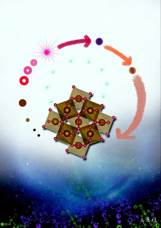Caption:  An artwork depicting the decomposition of FeOOH in lower mantle conditions. The cycle starts from α-FeOOH (blue dot on the top) to its high-pressure form (brown dot), to FeO2 (center crystal) and hydrogen (cyan bubbles), and finally produce other minerals (bubbles on the left side). Courtesy of Ms. Xiaoya.