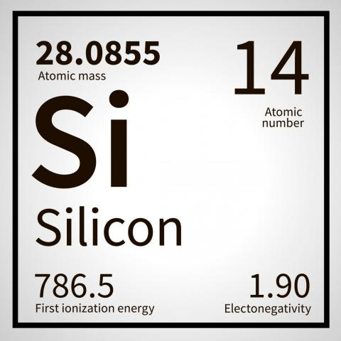 Silicon in the periodic table courtesy of Shutterstock